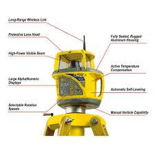Máy quét laser Spectra Precision GL722 độ chính xác cao nhất